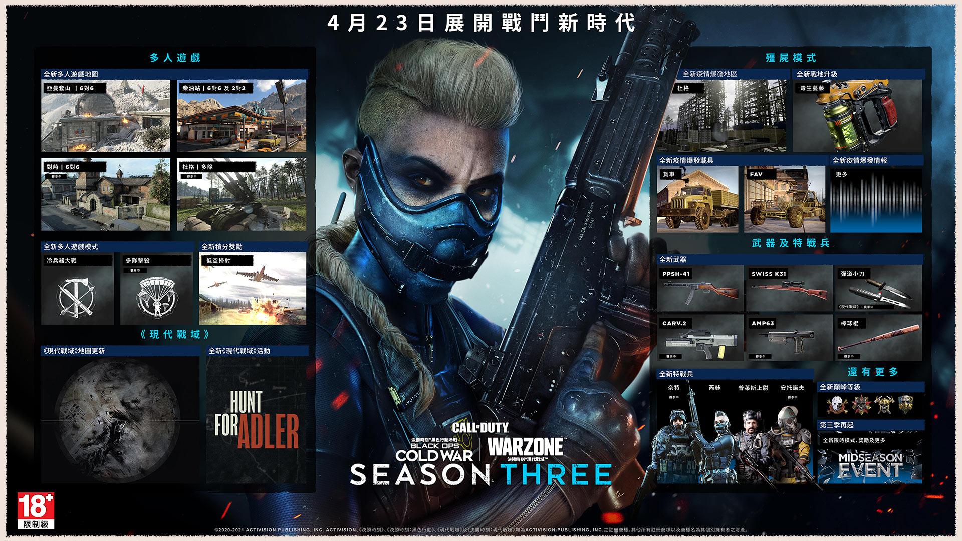 Image of a Roadmap to Season 2