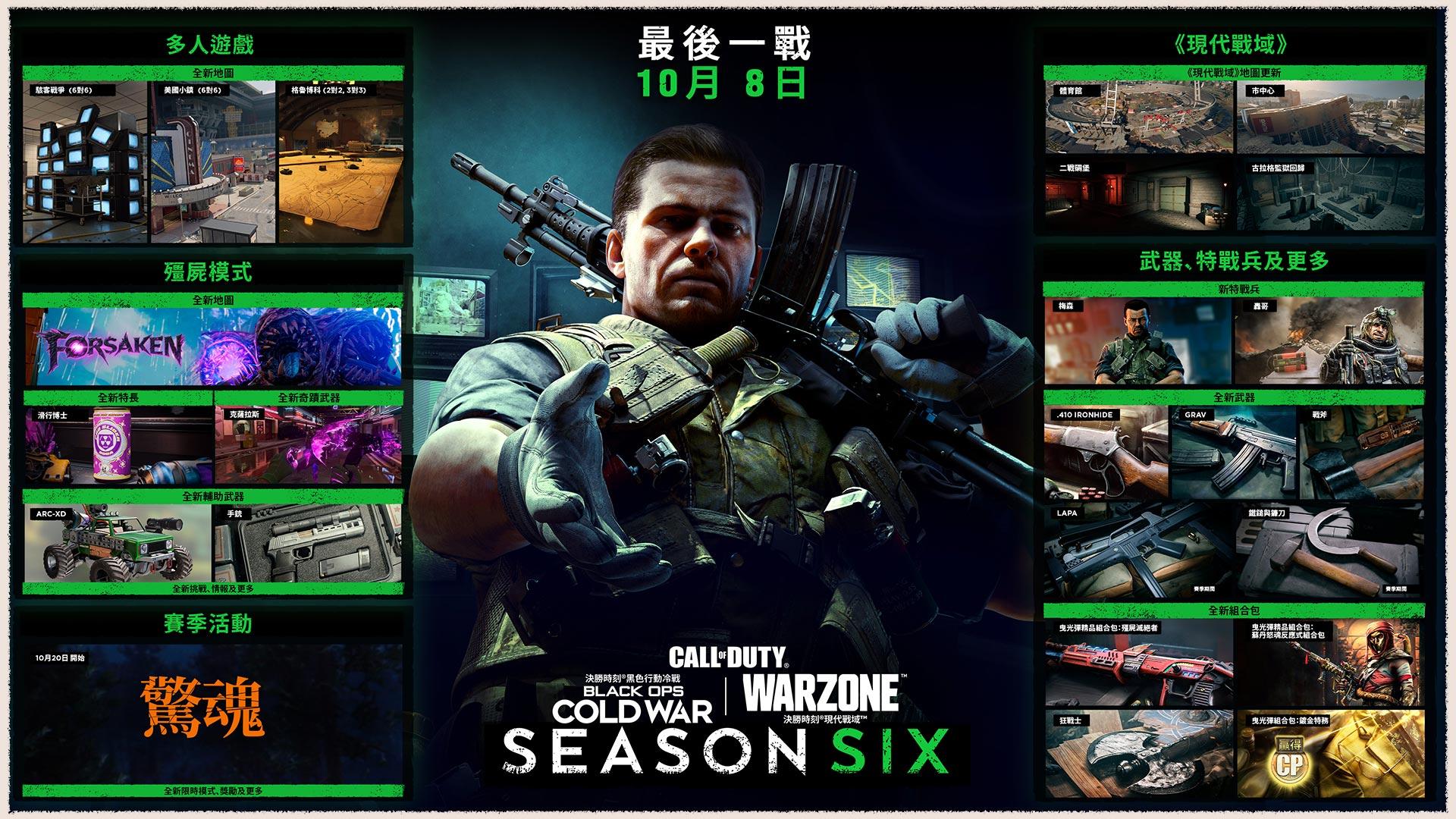 Image of Roadmap to Season 6